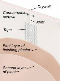 drywall thickness outside wall. step 2 drywall thickness outside wall