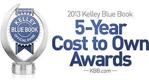 Kelley blue book report