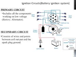 2 wire alternator diagram on 2 images free download wiring diagrams Gm 4 Wire Alternator Wiring Diagram ignition system components 4 wire gm alternator wiring 2 wire sensor diagram wiring diagram for gm alternator 4 wire