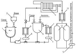 Курсовой проект Расчет теплообменного аппарата для подогрева  Обычно ни одна из конструкций теплообмена не удовлетворяет полностью всем перечисленным требованиям и приходиться ограничится выбором наиболее подходящей