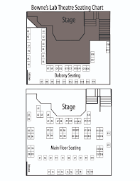The Lab Theatre At Fsu Tallahassee Arts Guide