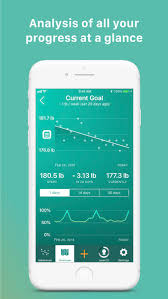 Scelta Track My Weight By Joe Waldow