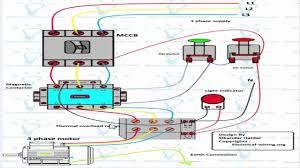3 phase dol starter wiring diagram urdu hindi striking 3 phase dol starter wiring diagram urdu hindi striking electrical
