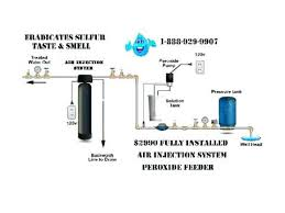 How To Remove Sulfur Smell From Water Removing Sulfur From Well Water Additional Information
