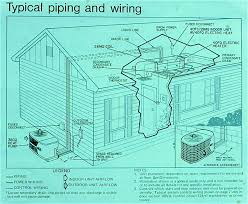 air source heat pumps Bryant Heat Pump Wiring Diagram at Attic Heat Pump Thermostat Wiring Diagram