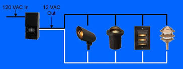 how to wire outdoor low voltage lighting part 2 low voltage thermostat wiring diagram outdoor low voltage wiring diagram 1