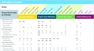 Raci Chart Template Excel Raci Chart Template Example Laredotennis Co