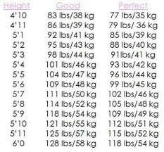 Ana Height Weight Chart Pro Ana Lamasa Jasonkellyphoto Co