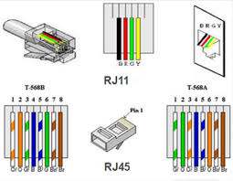 cat wiring diagram rj cat image wiring diagram can cat 5e or cat 6 cable be terminated rj11 jack on cat6 wiring diagram