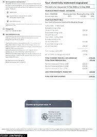 Average Electricity Bill For 2 Bedroom Apartment Creative