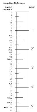 Par Bulb Chart Led Light Bulb Sizes Mrham Info