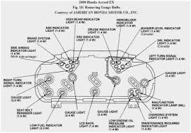 98 honda civic wiring diagram pleasant wiring diagram for 92 honda 98 honda civic wiring diagram cute wiring diagram for 98 civic cluster of 98 honda civic