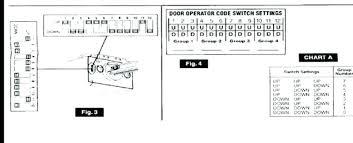 stanley door opener door openers garage door blue max compatible garage door opener parts programming probably