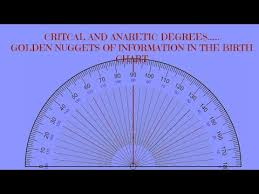 Degrees In Astrology Chart Videos Matching Critical Degrees In Astrology How They