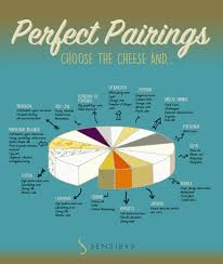 Perfect Pairings Choose The Cheese And Sensibus Com
