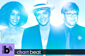 Billboard Chart Beat Chart Beat Podcast Ranking The 14 Week Hot 100 No 1s From