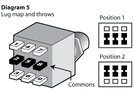 3pdt stomp switch instructions stewmac com 3pdt stomp switch instructions