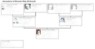 free family pedigree maker pedigree template genealogy chart maker kayteas info