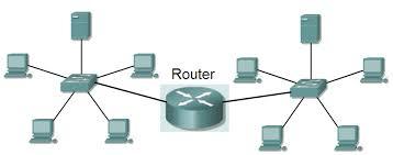 Network Devices Network Devices Rome Fontanacountryinn Com