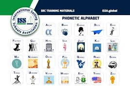 But how do we know where to spot them? Phonetic Alphabet Issa International Sailing School Association English