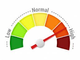 Wonderlic Test Scores Whats Good Average And Best