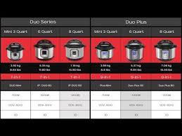 Instant Pot Comparison Chart Lux Vs Duo Vs Duo Plus Vs Ultra Model Series 6 1 Vs 7 1 Vs 9 1