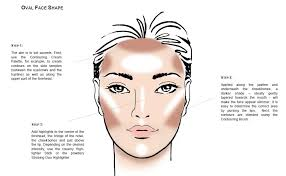 Evindes Beauty Stash How To Contour Different Face Shapes