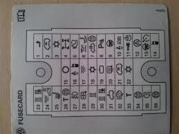 fuse box diagram page vw t forum vw t forum bottom half of fuse box slot 17 should have a 7 5amp fuse in it
