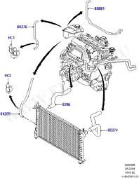 ford 2 0 zetec engine diagram ford automotive wiring diagrams 3f0f8dedaa3c0a0f9a47244a9060eea1 ford zetec engine diagram 3f0f8dedaa3c0a0f9a47244a9060eea1