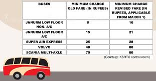 Odisha Bus Fare Chart Revised Bus Fares Come Into Effect In Kerala Ksrtc Buses