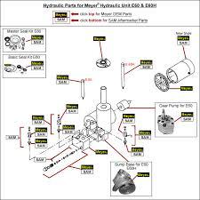 meyer e 60 parts diagram quick start guide of wiring diagram • meyer e60 e60h hydraulic pump parts diagram buy parts by diagram rh store besttruckeq com meyer e 60 snow plow wiring diagram meyer e60 parts diagram