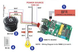 ceiling fans and their controls Casablanca Fan Wiring Diagram inteli touch rmm wiring diagram casablanca ceiling fan wiring diagram