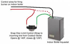 installing a nature s comfort outdoor wood furnace the electrical diagram on the next page shows a typical control setup for operating a 2 zone radiant system for a new installation that does not use an