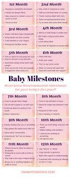 Must Know Developmental Baby Milestones 1st Year Ella