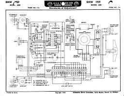 dynastart wiring diagram dynastart image wiring isettas in south carolina on dynastart wiring diagram