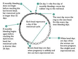 Standard Menstrual Cycle Chart Cycle Bead Ovulation Calculator Beaded Ovulation Calendar