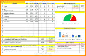 Word Project Management Template Communication Plan Sample Annual