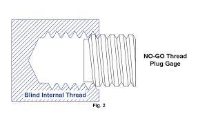Internal Thread Diameter Chart Internal Part Thread Inspection 2016 08 01 Quality Magazine