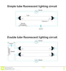 simple fluorescent light wiring diagram file fluorescent light svg wiring diagram for fluorescent lights in series images fluorescent light wiring diagram how a fluorescent light works schematic animation youtube cool
