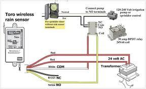 red lion sprinkler pump wiring diagram circuit wiring and diagram red lion water pump wiring diagram at Red Lion Pump Wiring Diagram