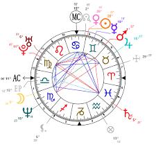 James Brown Birth Chart Astrology And Natal Chart Of Boris Johnson Born On 1964 06 19