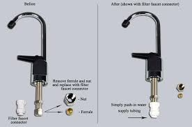 faucet for filtered water. filtered water faucet click here to culligan filter leaking . for r