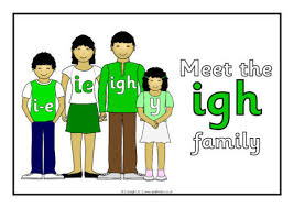 Image result for igh sound family