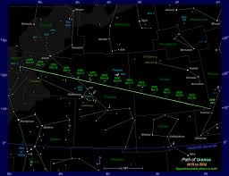 Tonights Star Chart The Position Of Uranus In The Night Sky 2019 To 2032