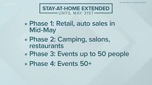 The office of the insurance commissioner provides a consumer toolkit to help washington insurance consumers make informed decisions when they purchase insurance. Real Time Updates Washington Rolls Out 4 Phase Approach To Gradually Reopen King5 Com