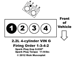 chevrolet cobalt questions which cylinder is 2 on an analyzer diagram 2 people found this helpful