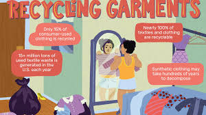 Textile And Clothes Recycling Facts And Figures