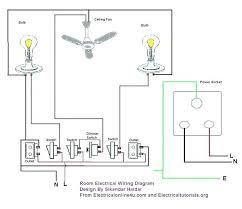house wiring diagram pdf house wiring diagrams house wiring diagram 220V Wiring-Diagram house wiring diagram pdf house wiring diagrams house wiring diagram together with house wiring diagram capture
