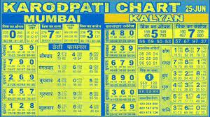 18 06 2019 Sattamatka Daily Pass Kalyan Matka Weekly Chart