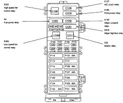 similiar ford taurus fuse box diagram keywords home acirc 1997 ford taurus fuse box diagram